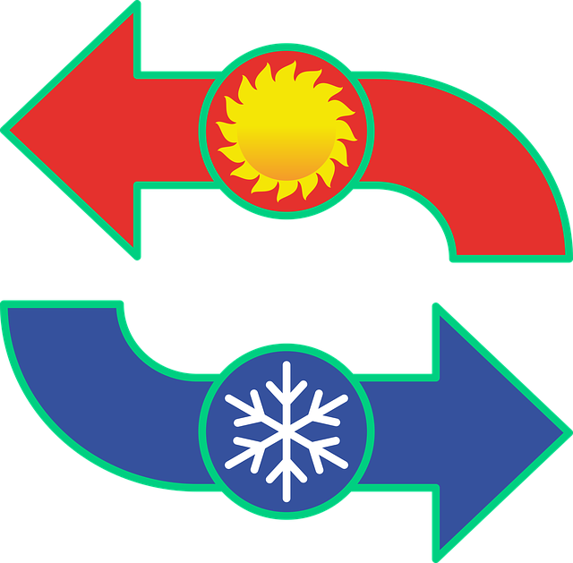 regulace teplot